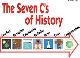 7cs-history