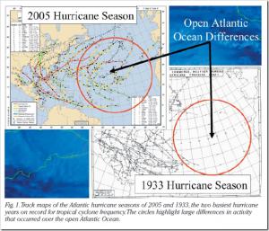 HurricaneSeasons